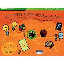 Cartes d'organisation d'idées