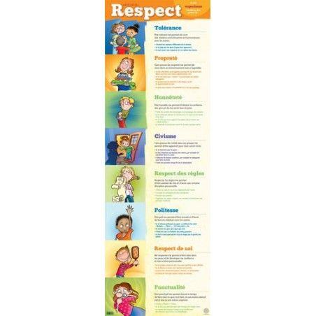 Affiche du respect