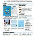 Guide de sensibilisation au trouble du spectre de l'autisme