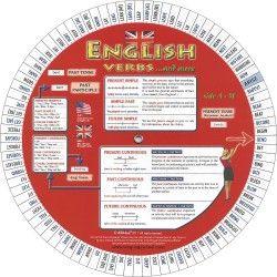 English Verbs Wheel