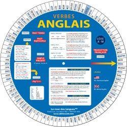 Roue des verbes anglais
