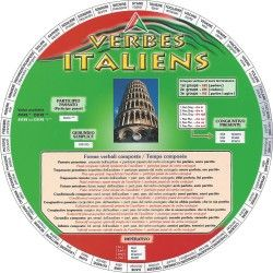 Roue des verbes italiens