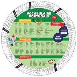 Roue du vocabulaire portugais