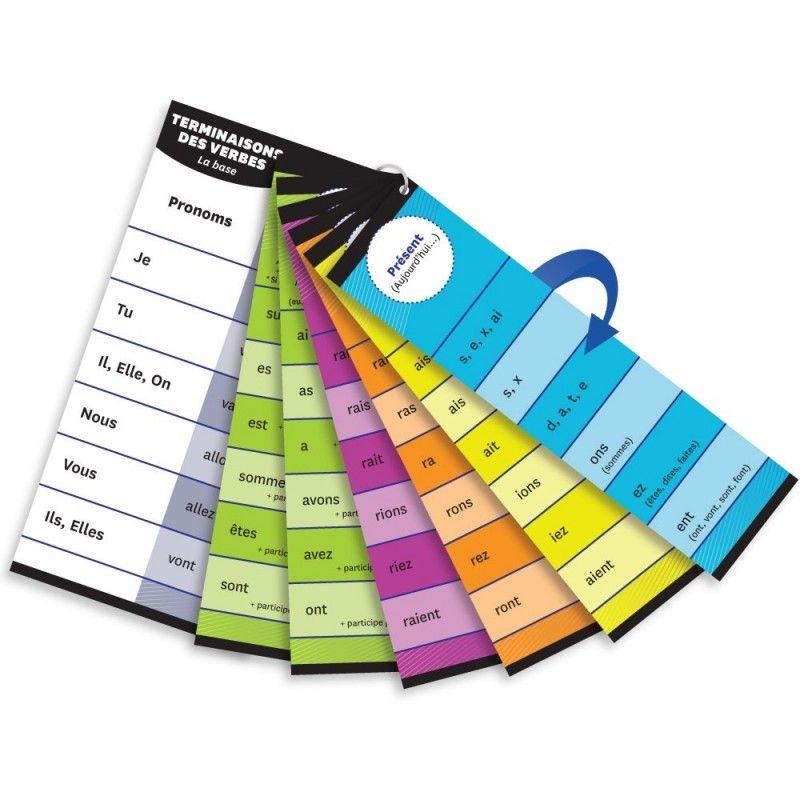 Cartes aide-mémoire terminaisons des verbes