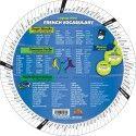 French Vocabulary Wheel