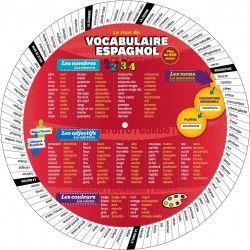 Roue du vocabulaire espagnol