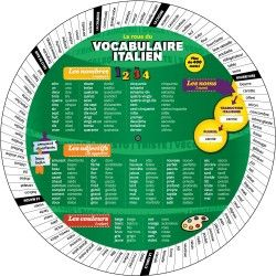 Roue du vocabulaire italien