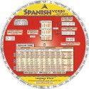 Spanish Verbs Wheel
