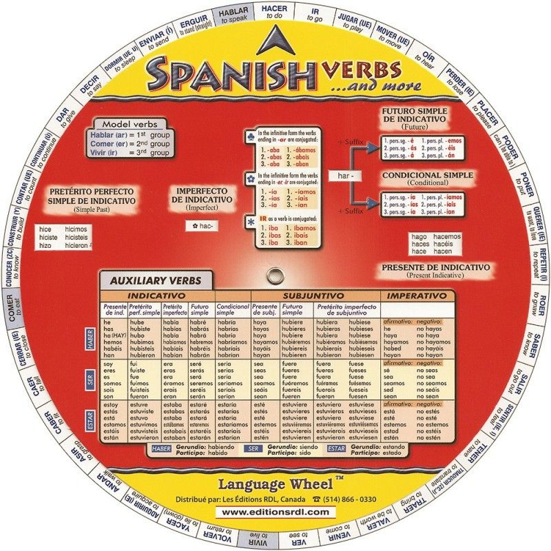 Spanish Verbs Wheel