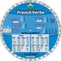 Roues pour apprendre le français