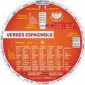 La mini roue des verbes espagnols