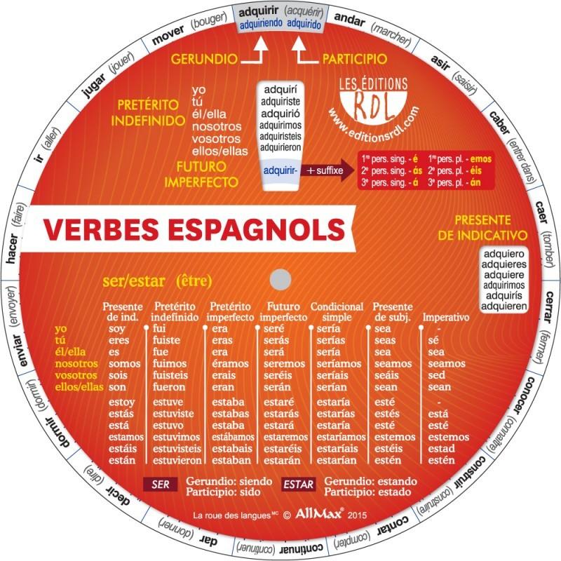 La Mini Roue Des Verbes Espagnols Pirouette Editions