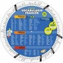 Roue des verbes espagnols