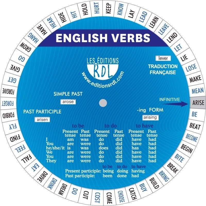 La mini roue English verbs