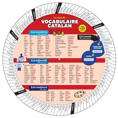 Roue du vocabulaire catalan